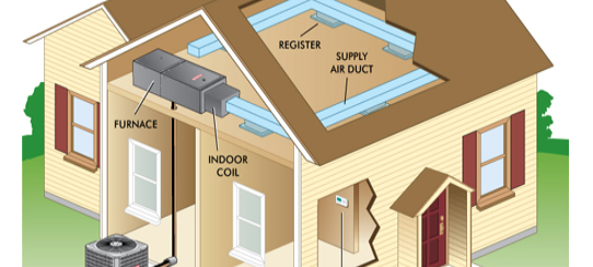 Heating and Cooling Raleigh NC